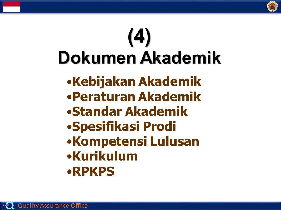 Quality Assurance Office (4) Dokumen Akademik Kebijakan Akademik Peraturan Akademik Standar Akademik Spesifikasi Prodi Kompetensi Lulusan Kurikulum RP