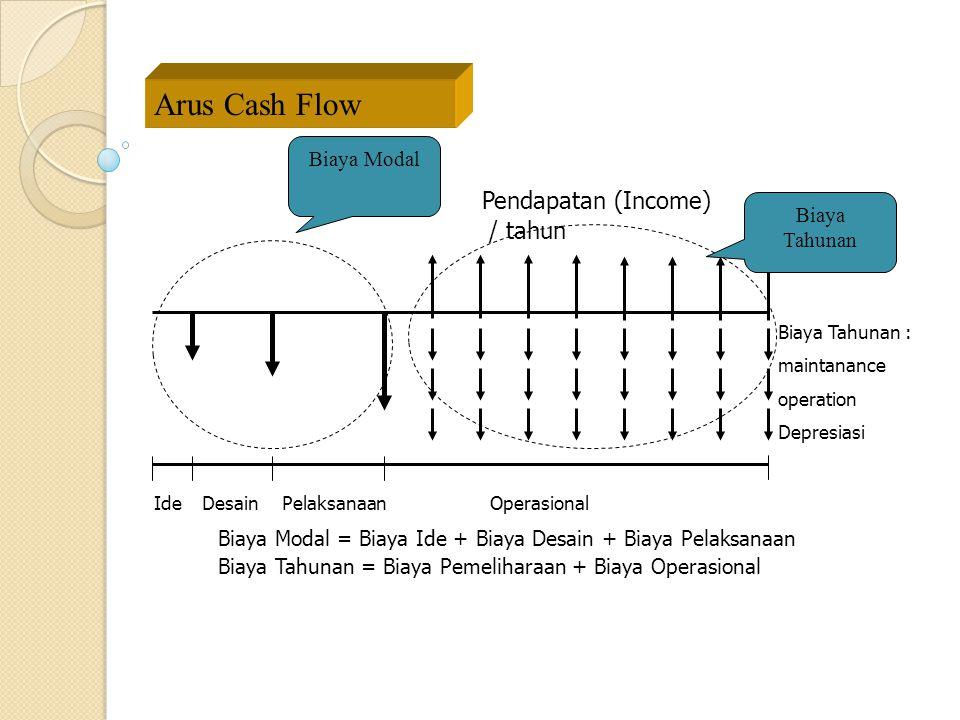 Contoh Soal 1 Perusahaan PT.