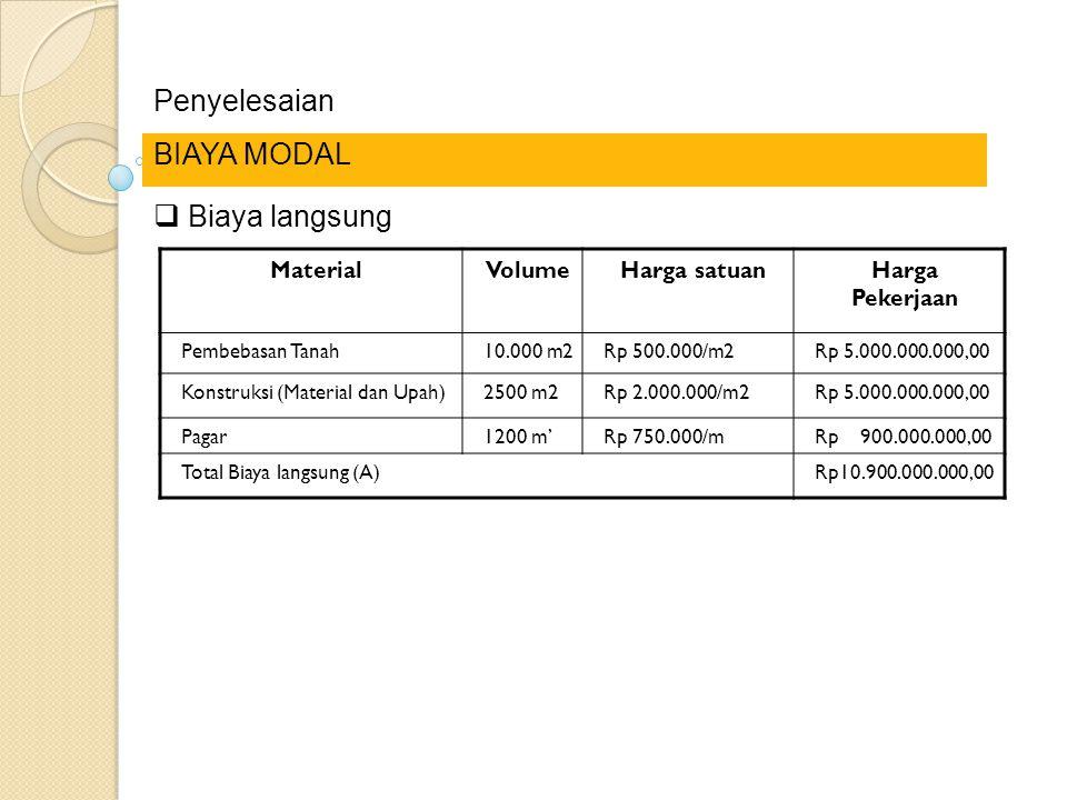 Penyelesaian Biaya cotigencies 10 % dari biaya langsung (B)= Rp 1.090.000.000,00 Biaya Teknik 8 % dari biaya langsung (C)= Rp 872.000.000,00 TOTAL BIAYA MODAL (A + B + C )= Rp 12.862.000.000,-  Biaya Tidak Langsung BIAYA MODAL
