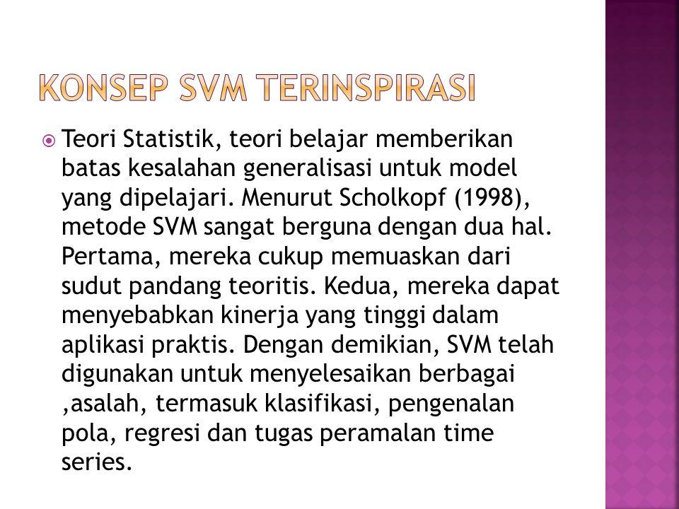  SVM adalah algoritma pembelajaran terawasi statistik.