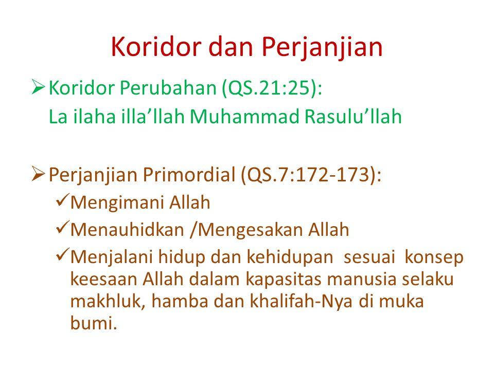 Koridor dan Perjanjian  Koridor Perubahan (QS.21:25): La ilaha illa'llah Muhammad Rasulu'llah  Perjanjian Primordial (QS.7:172-173): Mengimani Allah