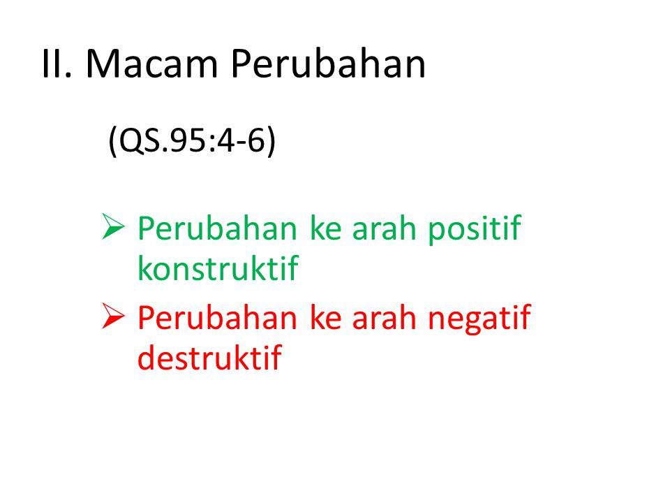II. Macam Perubahan (QS.95:4-6)  Perubahan ke arah positif konstruktif  Perubahan ke arah negatif destruktif