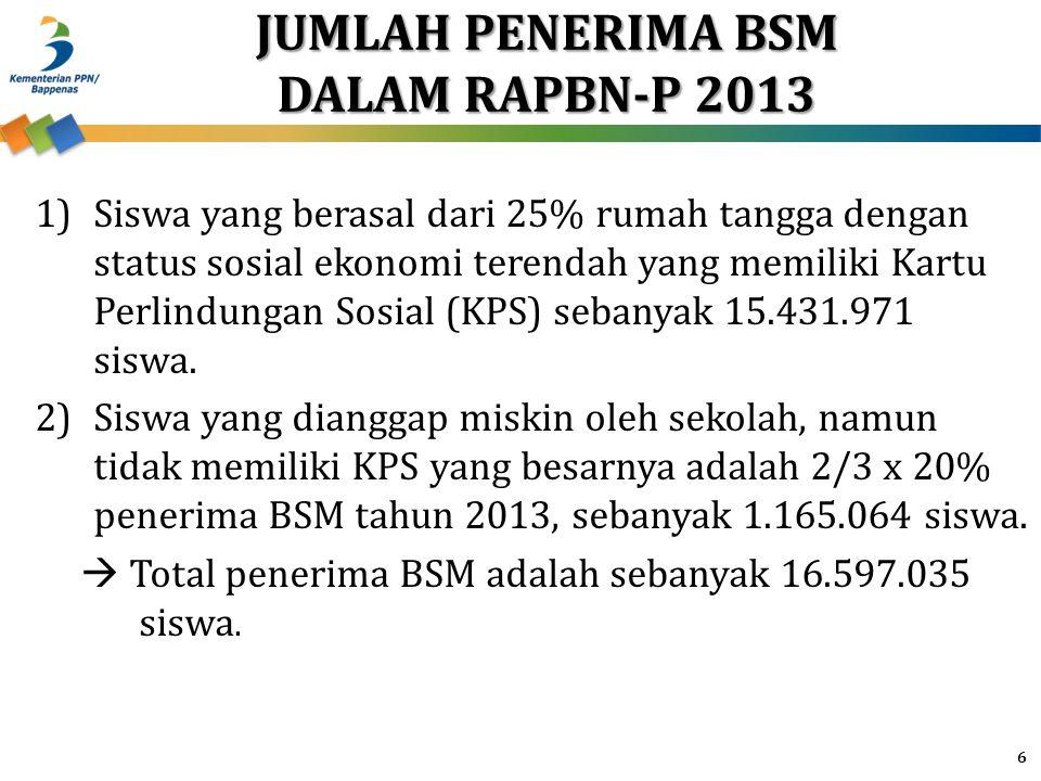 JUMLAH PENERIMA BSM DALAM RAPBN-P 2013 1)Siswa yang berasal dari 25% rumah tangga dengan status sosial ekonomi terendah yang memiliki Kartu Perlindungan Sosial (KPS) sebanyak 15.431.971 siswa.