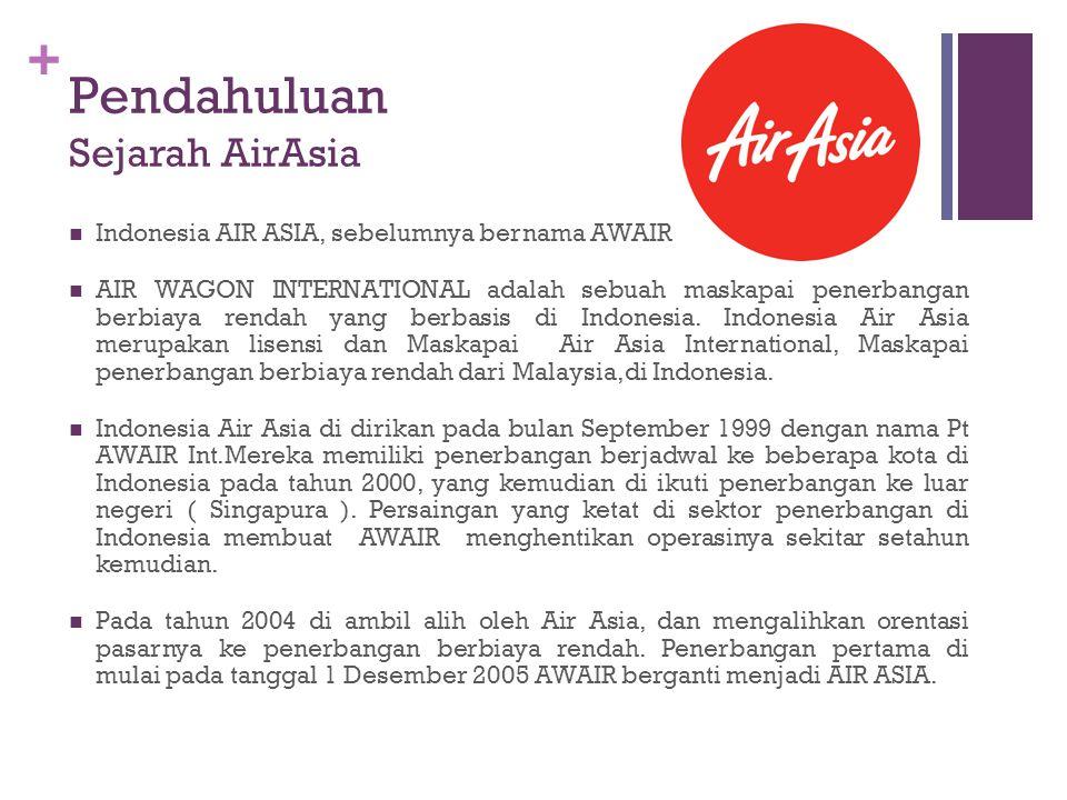 + Pendahuluan Sejarah AirAsia Indonesia AIR ASIA, sebelumnya bernama AWAIR AIR WAGON INTERNATIONAL adalah sebuah maskapai penerbangan berbiaya rendah