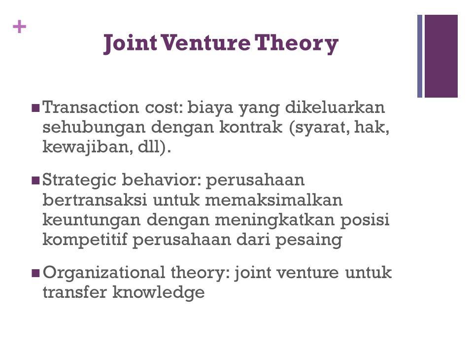 + Joint Venture Theory Transaction cost: biaya yang dikeluarkan sehubungan dengan kontrak (syarat, hak, kewajiban, dll). Strategic behavior: perusahaa