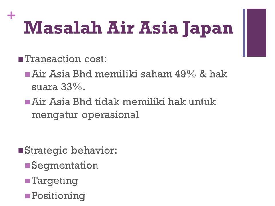 + Masalah Air Asia Japan Transaction cost: Air Asia Bhd memiliki saham 49% & hak suara 33%. Air Asia Bhd tidak memiliki hak untuk mengatur operasional