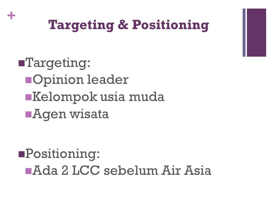 + Targeting & Positioning Targeting: Opinion leader Kelompok usia muda Agen wisata Positioning: Ada 2 LCC sebelum Air Asia