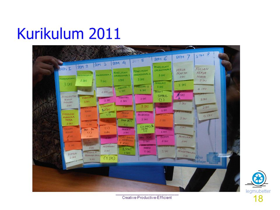 Iegmubetter ______________________________ Creative-Productive-Efficient Kurikulum 2011 18
