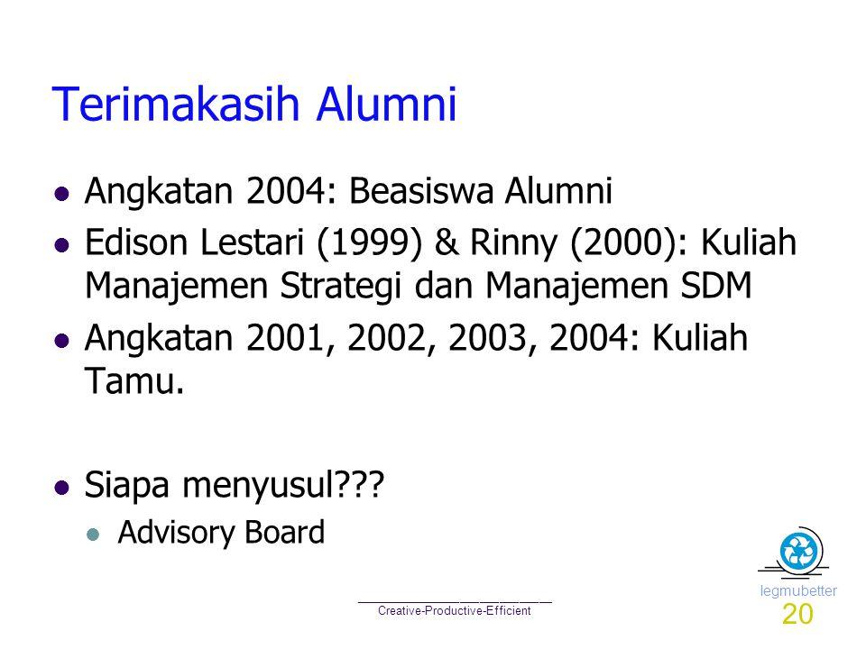 Iegmubetter ______________________________ Creative-Productive-Efficient Terimakasih Alumni Angkatan 2004: Beasiswa Alumni Edison Lestari (1999) & Rinny (2000): Kuliah Manajemen Strategi dan Manajemen SDM Angkatan 2001, 2002, 2003, 2004: Kuliah Tamu.