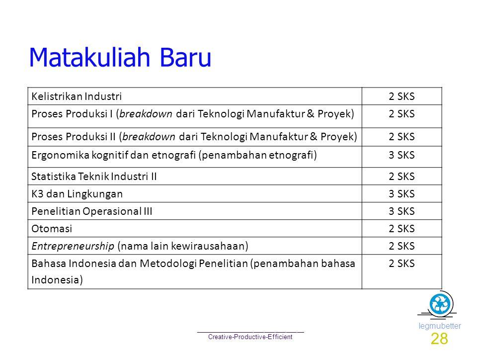 Iegmubetter ______________________________ Creative-Productive-Efficient Matakuliah Baru Kelistrikan Industri2 SKS Proses Produksi I (breakdown dari Teknologi Manufaktur & Proyek)2 SKS Proses Produksi II (breakdown dari Teknologi Manufaktur & Proyek)2 SKS Ergonomika kognitif dan etnografi (penambahan etnografi)3 SKS Statistika Teknik Industri II2 SKS K3 dan Lingkungan3 SKS Penelitian Operasional III3 SKS Otomasi2 SKS Entrepreneurship (nama lain kewirausahaan)2 SKS Bahasa Indonesia dan Metodologi Penelitian (penambahan bahasa Indonesia) 2 SKS 28