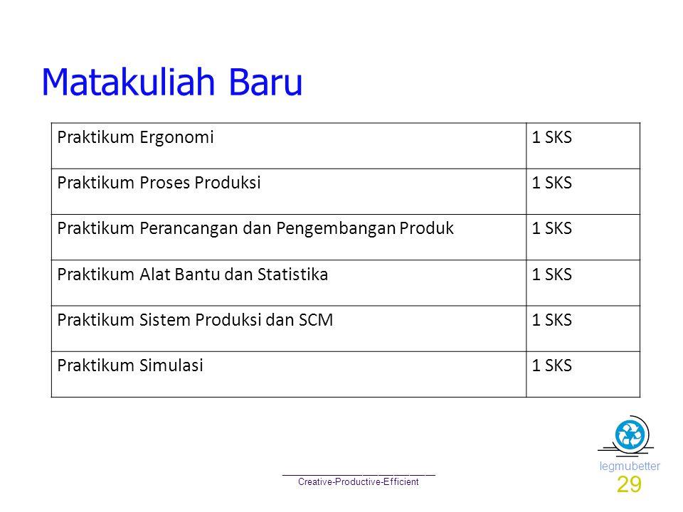Iegmubetter ______________________________ Creative-Productive-Efficient Matakuliah Baru Praktikum Ergonomi1 SKS Praktikum Proses Produksi1 SKS Praktikum Perancangan dan Pengembangan Produk1 SKS Praktikum Alat Bantu dan Statistika1 SKS Praktikum Sistem Produksi dan SCM1 SKS Praktikum Simulasi1 SKS 29