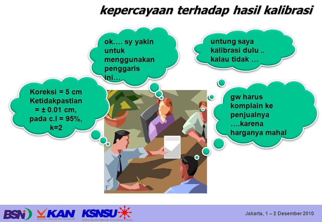 Jakarta, 1 – 2 Desember 2010 kepercayaan terhadap hasil kalibrasi Koreksi = 5 cm Ketidakpastian = ± 0.01 cm, pada c.l = 95%, k=2 Koreksi = 5 cm Ketida