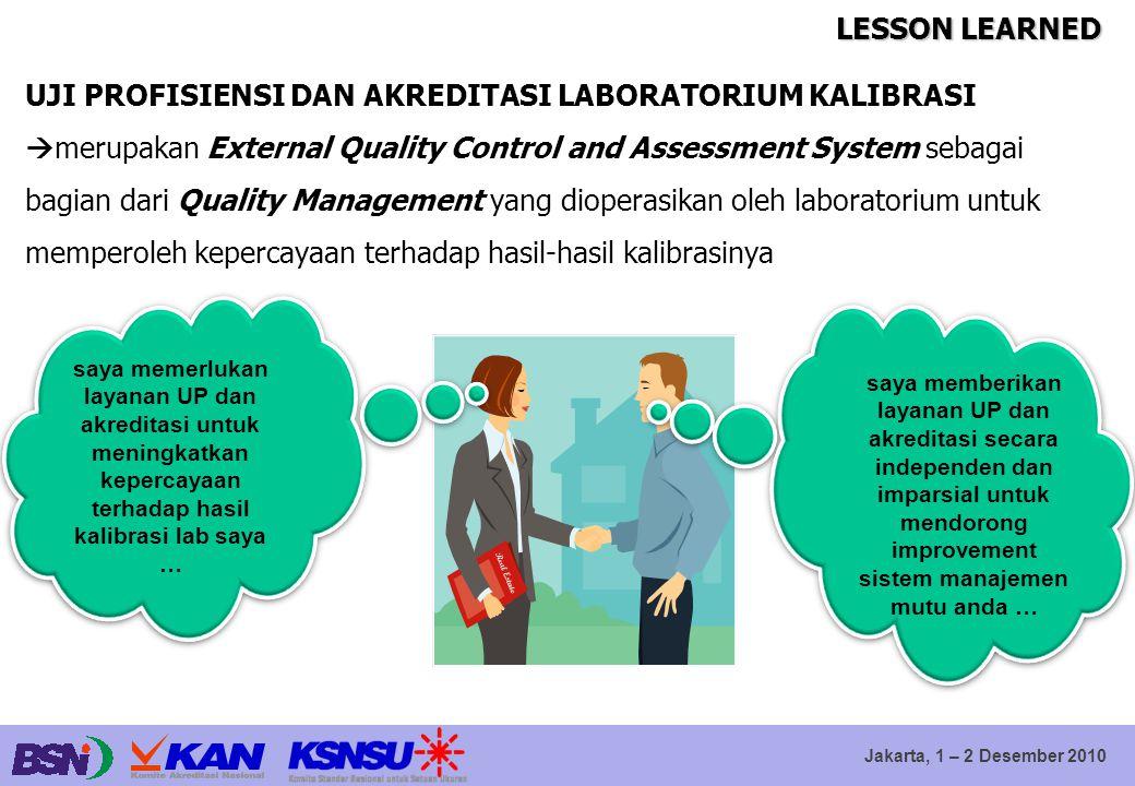 Jakarta, 1 – 2 Desember 2010 LESSON LEARNED UJI PROFISIENSI DAN AKREDITASI LABORATORIUM KALIBRASI  merupakan External Quality Control and Assessment