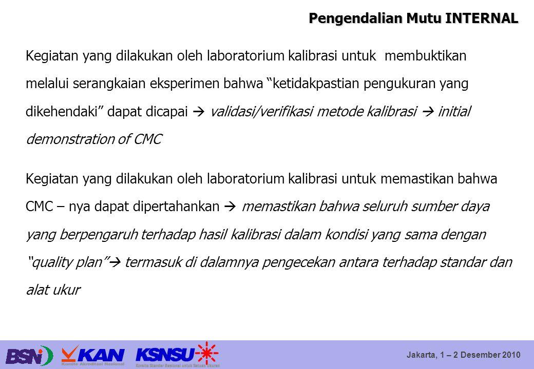 Jakarta, 1 – 2 Desember 2010 Pengendalian Mutu INTERNAL Kegiatan yang dilakukan oleh laboratorium kalibrasi untuk membuktikan melalui serangkaian eksp