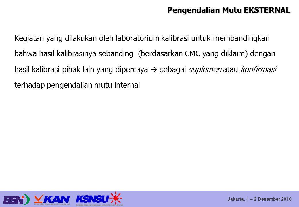Jakarta, 1 – 2 Desember 2010 Pengendalian Mutu EKSTERNAL Kegiatan yang dilakukan oleh laboratorium kalibrasi untuk membandingkan bahwa hasil kalibrasi