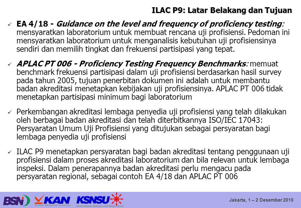 Jakarta, 1 – 2 Desember 2010 ILAC P9: Latar Belakang dan Tujuan EA 4/18 - Guidance on the level and frequency of proficiency testing: mensyaratkan lab