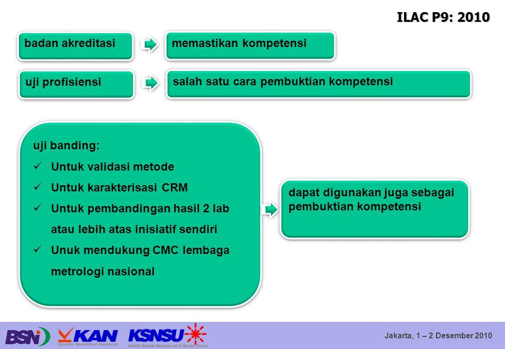Jakarta, 1 – 2 Desember 2010 ILAC P9: 2010 badan akreditasi memastikan kompetensi uji profisiensi salah satu cara pembuktian kompetensi uji banding: U
