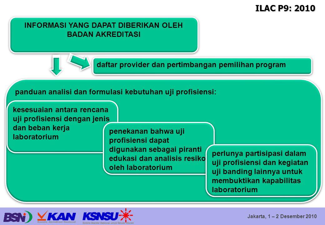 Jakarta, 1 – 2 Desember 2010 ILAC P9: 2010 INFORMASI YANG DAPAT DIBERIKAN OLEH BADAN AKREDITASI daftar provider dan pertimbangan pemilihan program pan