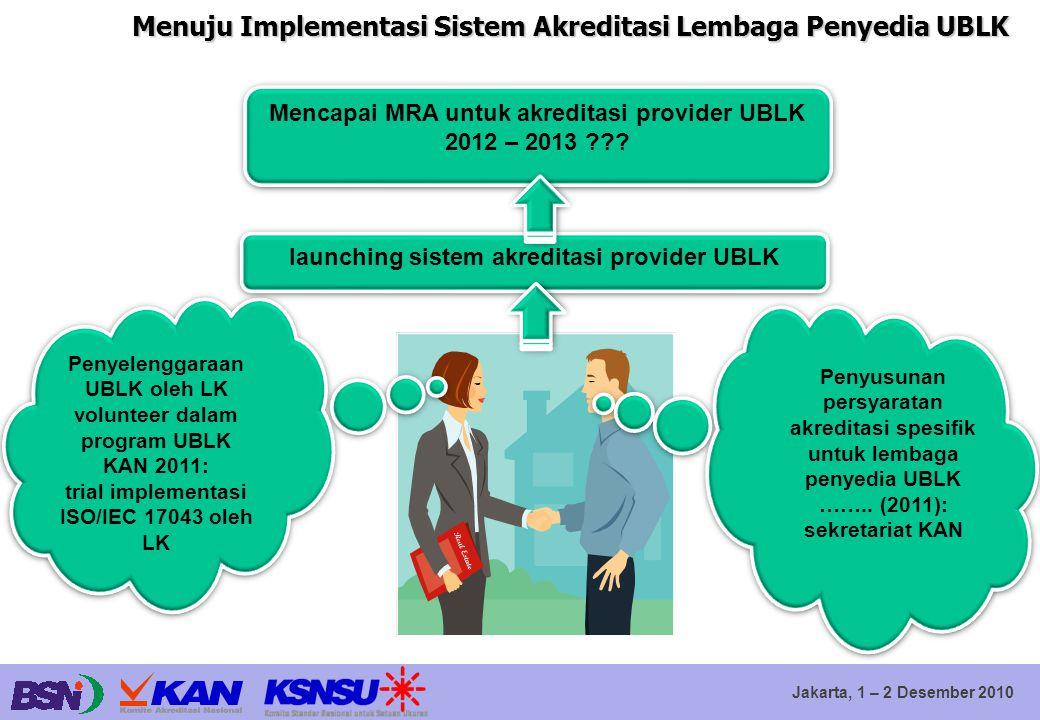 Jakarta, 1 – 2 Desember 2010 Menuju Implementasi Sistem Akreditasi Lembaga Penyedia UBLK Penyelenggaraan UBLK oleh LK volunteer dalam program UBLK KAN