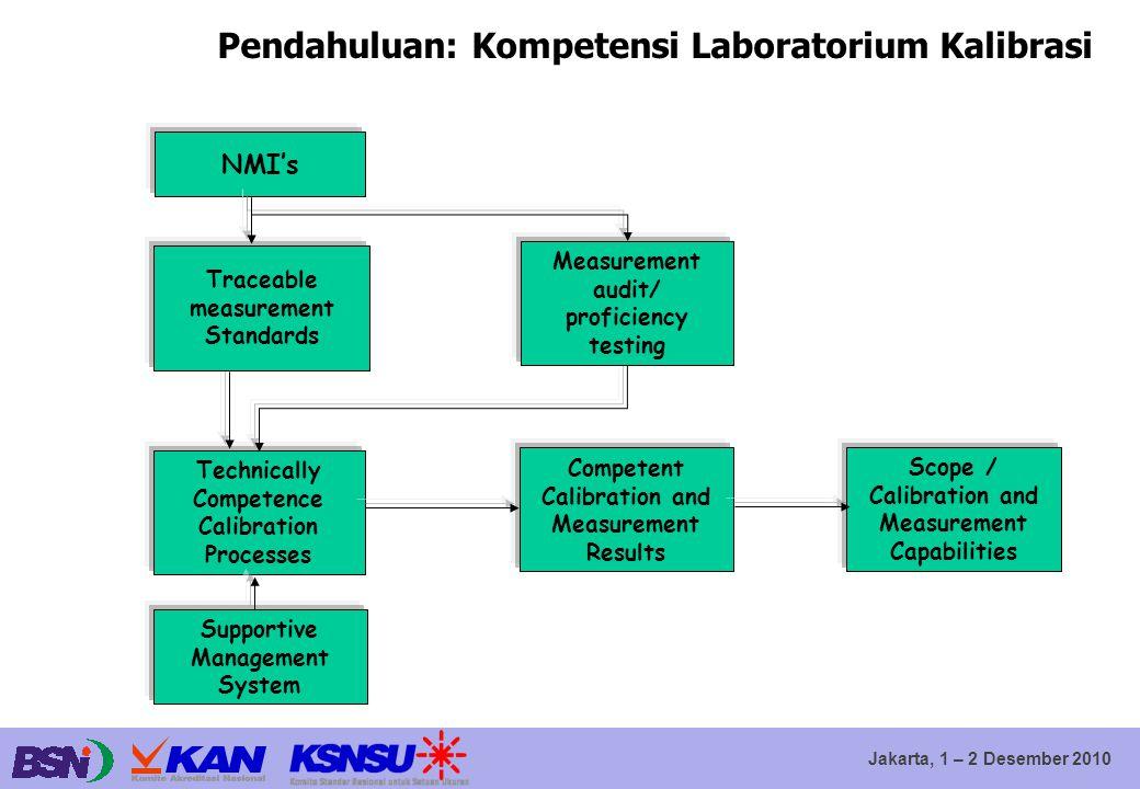 Jakarta, 1 – 2 Desember 2010 Pendahuluan: Kompetensi Laboratorium Kalibrasi NMI's Technically Competence Calibration Processes Traceable measurement S