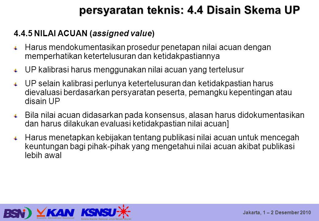 Jakarta, 1 – 2 Desember 2010 persyaratan teknis: 4.4 Disain Skema UP 4.4.5 NILAI ACUAN (assigned value) Harus mendokumentasikan prosedur penetapan nil