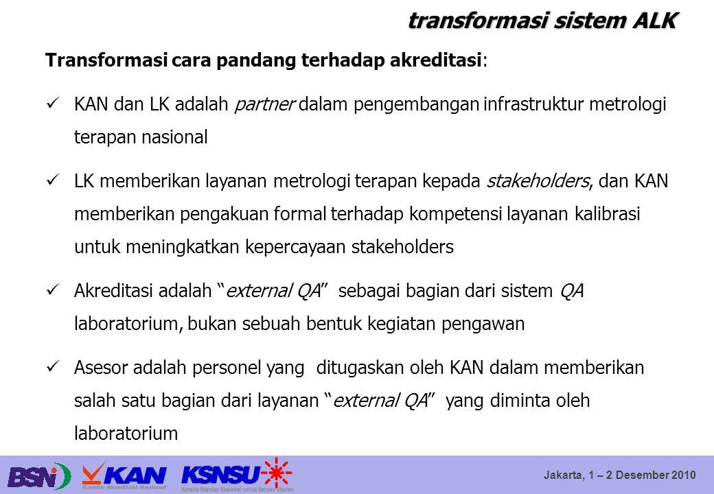 Jakarta, 1 – 2 Desember 2010 transformasi sistem ALK Transformasi cara pandang terhadap akreditasi: KAN dan LK adalah partner dalam pengembangan infra