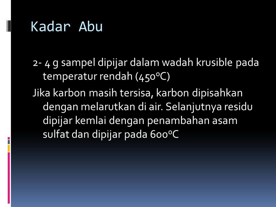 Kadar Abu 2- 4 g sampel dipijar dalam wadah krusible pada temperatur rendah (450 o C) Jika karbon masih tersisa, karbon dipisahkan dengan melarutkan di air.