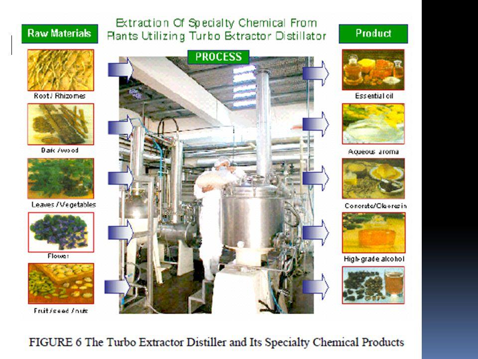 Parameter spesifik  Identitas ekstrak  Organoleptik ekstrak  Kadar senyawa terlarut pada pelarut tertentu