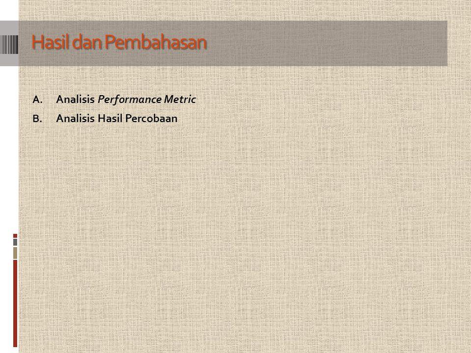 Hasil dan Pembahasan A. Analisis Performance Metric B. Analisis Hasil Percobaan