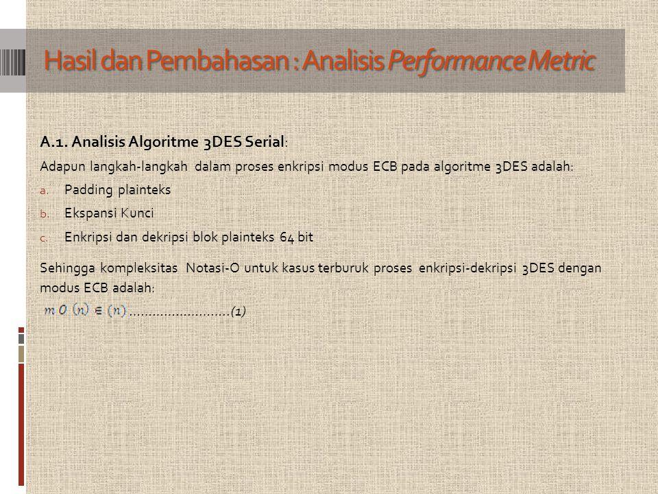 Hasil dan Pembahasan : Analisis Performance Metric A.1. Analisis Algoritme 3DES Serial: Adapun langkah-langkah dalam proses enkripsi modus ECB pada al