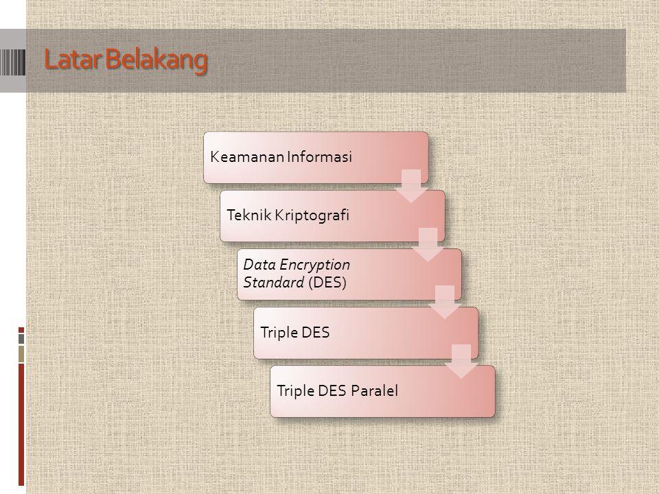 Latar Belakang Keamanan InformasiTeknik Kriptografi Data Encryption Standard (DES) Triple DESTriple DES Paralel