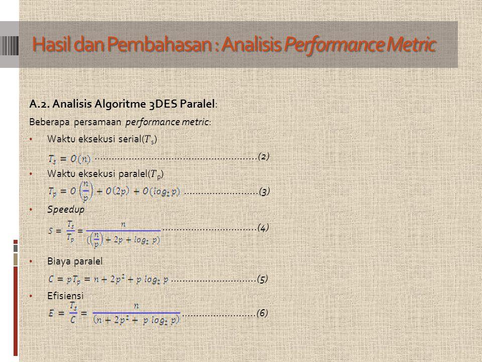 A.2. Analisis Algoritme 3DES Paralel: Beberapa persamaan performance metric: Waktu eksekusi serial( s ) ………………………….………………….....(2) Waktu eksekusi para
