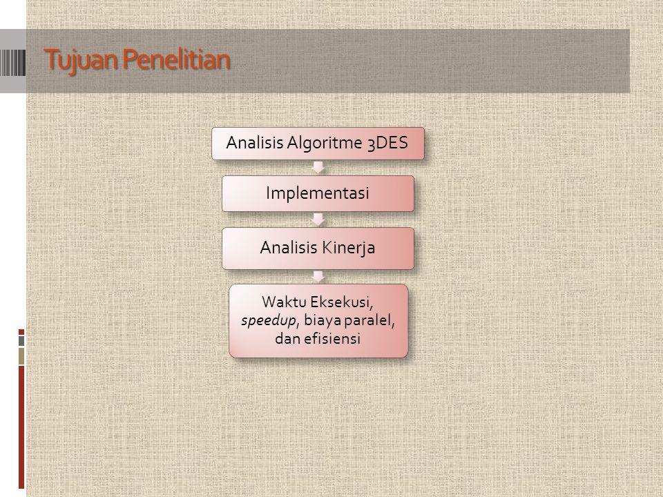 B.2.Hasil percobaan Algoritme 3DES Paralel: c.