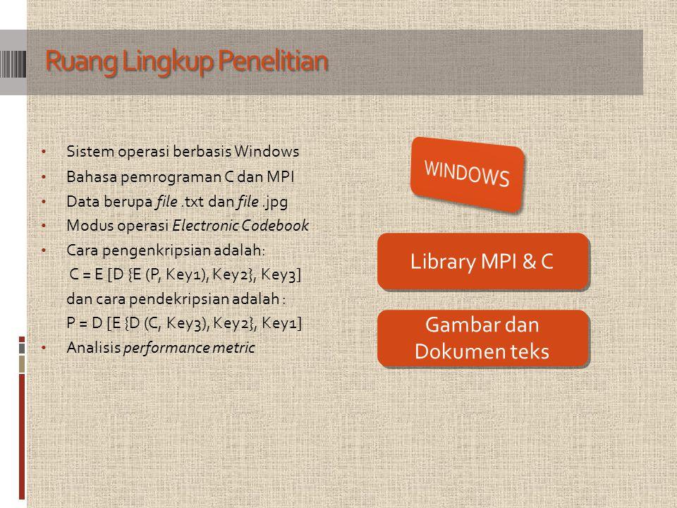 Ruang Lingkup Penelitian Sistem operasi berbasis Windows Bahasa pemrograman C dan MPI Data berupa file.txt dan file.jpg Modus operasi Electronic Codeb
