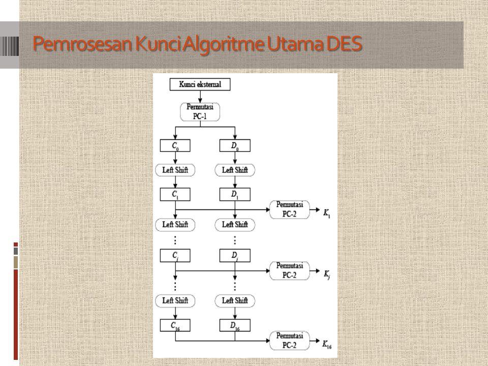 Enkripsi Algoritme Utama DES Adapun tahapan proses enkripsi secara garis besar sebagai berikut: 1.