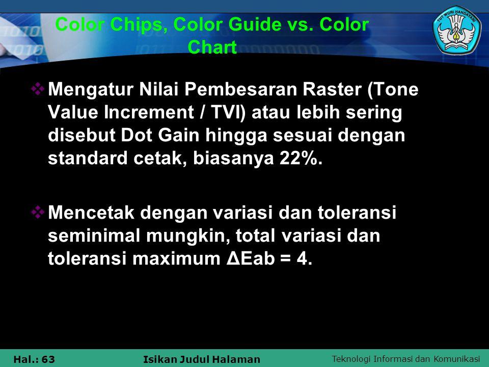 Teknologi Informasi dan Komunikasi Hal.: 63Isikan Judul Halaman Color Chips, Color Guide vs. Color Chart  Mengatur Nilai Pembesaran Raster (Tone Valu