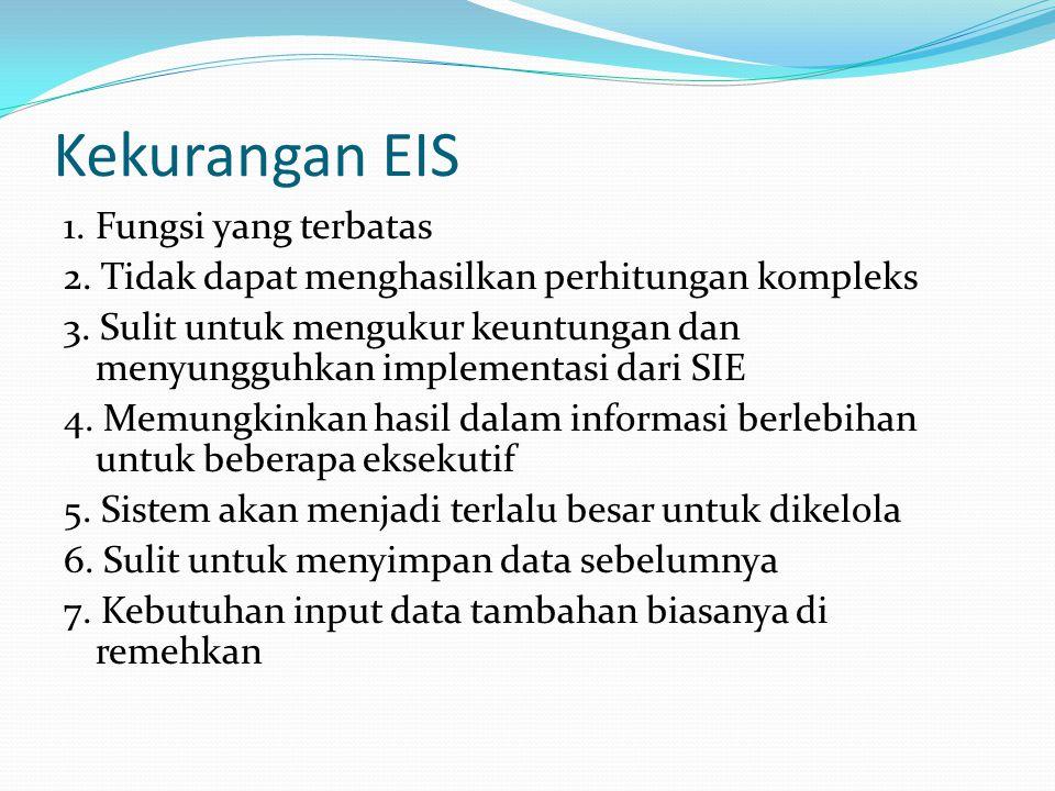 Kekurangan EIS 1. Fungsi yang terbatas 2. Tidak dapat menghasilkan perhitungan kompleks 3. Sulit untuk mengukur keuntungan dan menyungguhkan implement