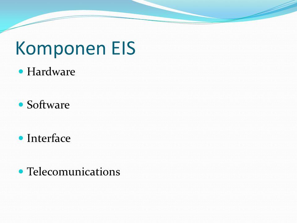 Komponen EIS Hardware Software Interface Telecomunications