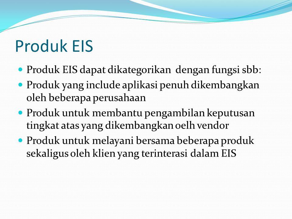 Produk EIS Produk EIS dapat dikategorikan dengan fungsi sbb: Produk yang include aplikasi penuh dikembangkan oleh beberapa perusahaan Produk untuk mem