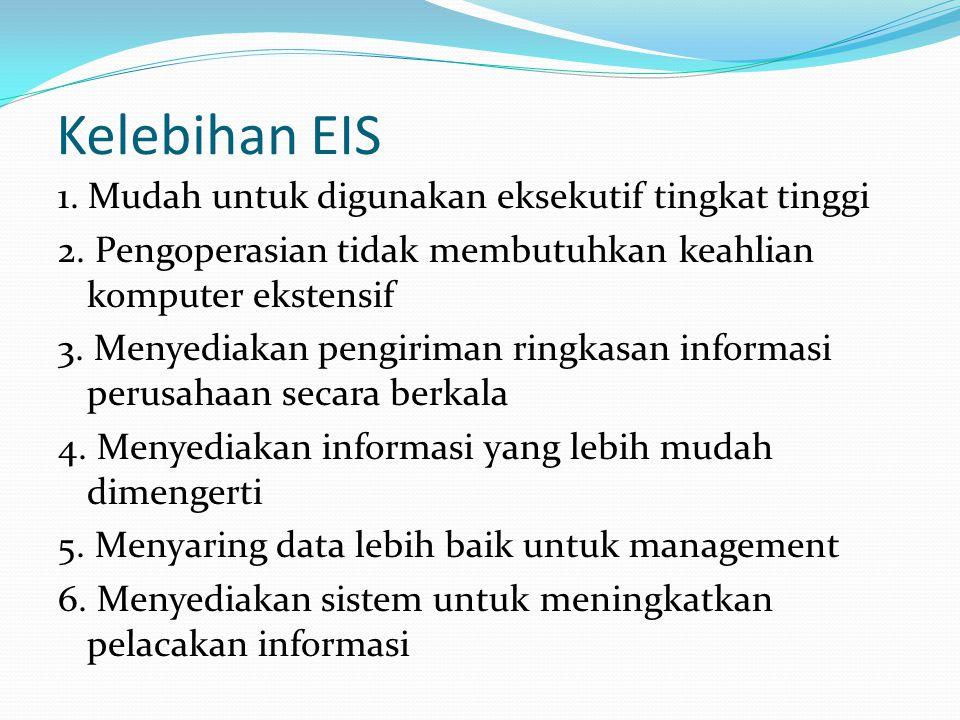 Kelebihan EIS 1. Mudah untuk digunakan eksekutif tingkat tinggi 2. Pengoperasian tidak membutuhkan keahlian komputer ekstensif 3. Menyediakan pengirim