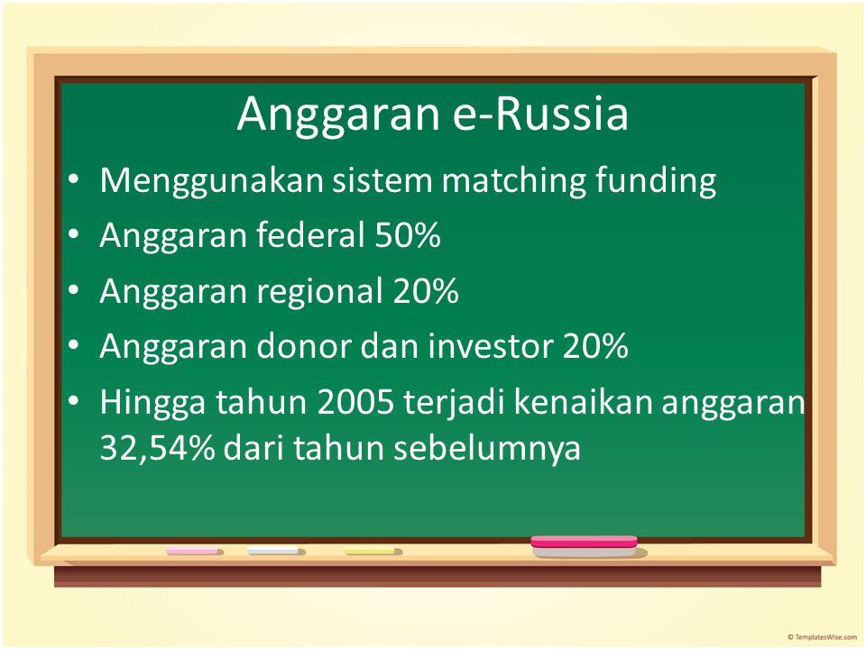Anggaran e-Russia Menggunakan sistem matching funding Anggaran federal 50% Anggaran regional 20% Anggaran donor dan investor 20% Hingga tahun 2005 ter