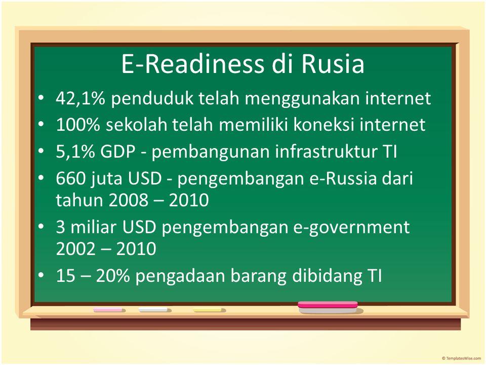 E-Readiness di Rusia 42,1% penduduk telah menggunakan internet 100% sekolah telah memiliki koneksi internet 5,1% GDP - pembangunan infrastruktur TI 66