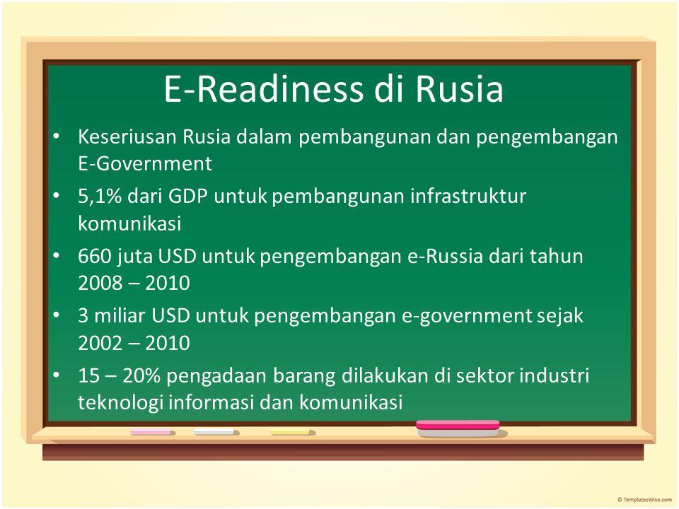 E-Readiness di Rusia Keseriusan Rusia dalam pembangunan dan pengembangan E-Government 5,1% dari GDP untuk pembangunan infrastruktur komunikasi 660 jut