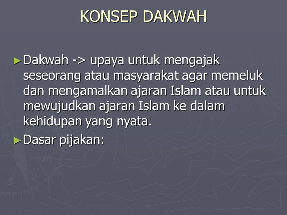 KONSEP DAKWAH ► Dakwah -> upaya untuk mengajak seseorang atau masyarakat agar memeluk dan mengamalkan ajaran Islam atau untuk mewujudkan ajaran Islam