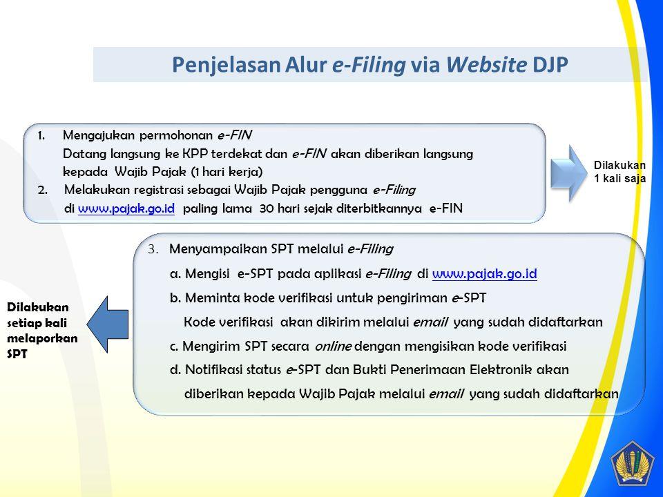 1.Mengajukan permohonan e-FIN Datang langsung ke KPP terdekat dan e-FIN akan diberikan langsung kepada Wajib Pajak (1 hari kerja) 2.Melakukan registra
