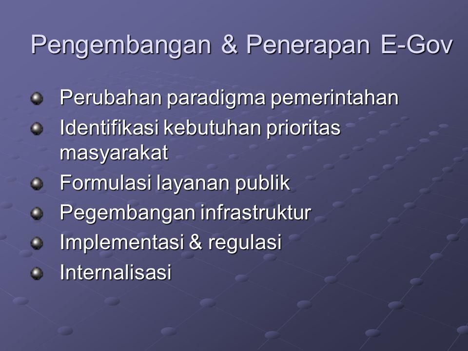 Pengembangan & Penerapan E-Gov Perubahan paradigma pemerintahan Identifikasi kebutuhan prioritas masyarakat Formulasi layanan publik Pegembangan infrastruktur Implementasi & regulasi Internalisasi