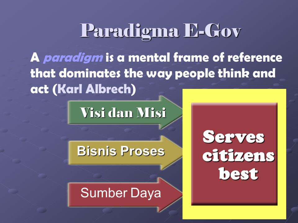 Paradigma E-Gov A paradigm is a mental frame of reference that dominates the way people think and act (Karl Albrech) Visi dan Misi Sumber Daya Bisnis