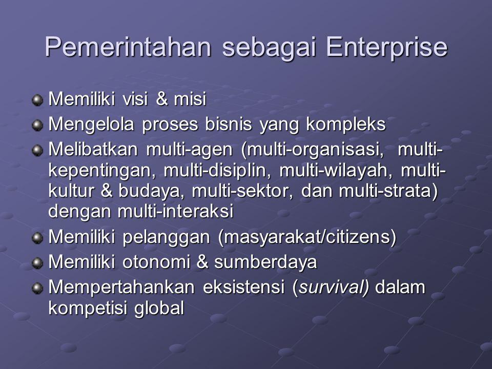 Pemerintahan sebagai Enterprise Memiliki visi & misi Mengelola proses bisnis yang kompleks Melibatkan multi-agen (multi-organisasi, multi- kepentingan, multi-disiplin, multi-wilayah, multi- kultur & budaya, multi-sektor, dan multi-strata) dengan multi-interaksi Memiliki pelanggan (masyarakat/citizens) Memiliki otonomi & sumberdaya Mempertahankan eksistensi (survival) dalam kompetisi global