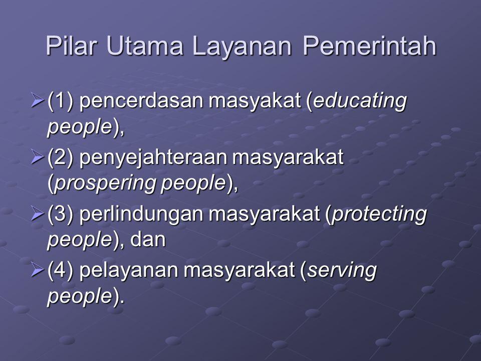 Pilar Utama Layanan Pemerintah  (1) pencerdasan masyakat (educating people),  (2) penyejahteraan masyarakat (prospering people),  (3) perlindungan masyarakat (protecting people), dan  (4) pelayanan masyarakat (serving people).