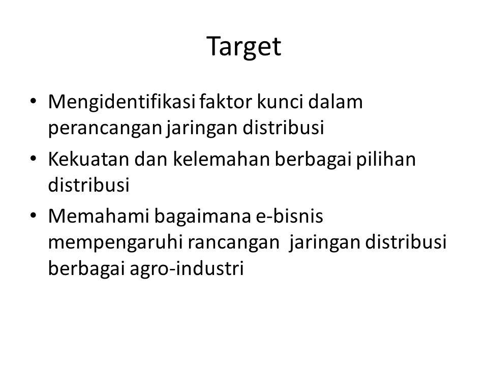 Target Mengidentifikasi faktor kunci dalam perancangan jaringan distribusi Kekuatan dan kelemahan berbagai pilihan distribusi Memahami bagaimana e-bisnis mempengaruhi rancangan jaringan distribusi berbagai agro-industri